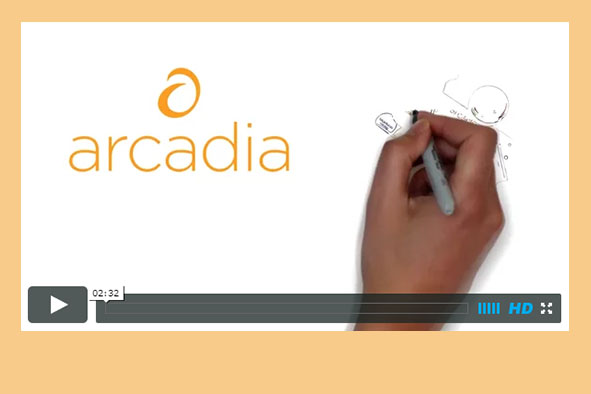 Arcadia Video Postcard